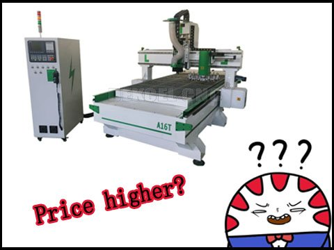 Explanation! Why our price of China wood carving cnc router machine for furniture in higher than others?